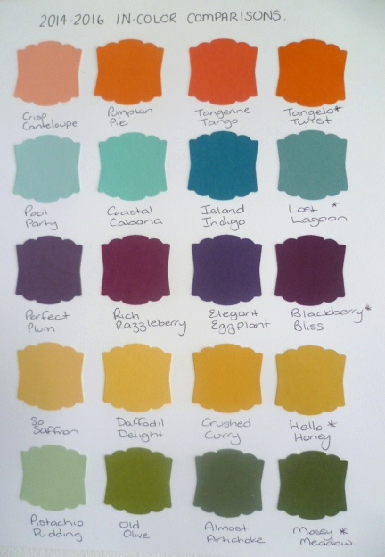 Colour Comparison with the new InColors (far right on the chart)